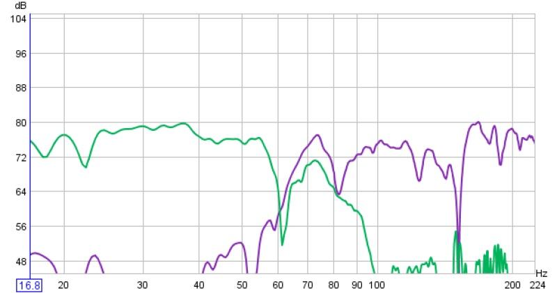 Low measurement with REW?-sub-main-60.jpg