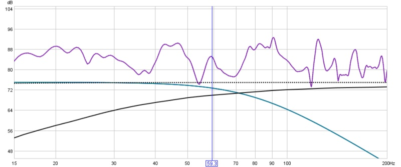 my first REW attempt-sub-main-90-phase.jpg