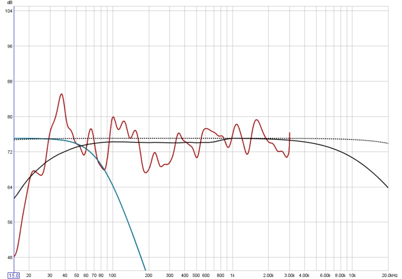 1st attempt charts : looking for advise-sub-main_onkyo_pureaudio_noaudyssey.jpg