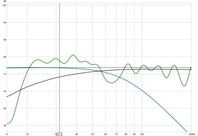 1st attempt charts : looking for advise-sub-main_onkyo_stereo_audyssey.jpg