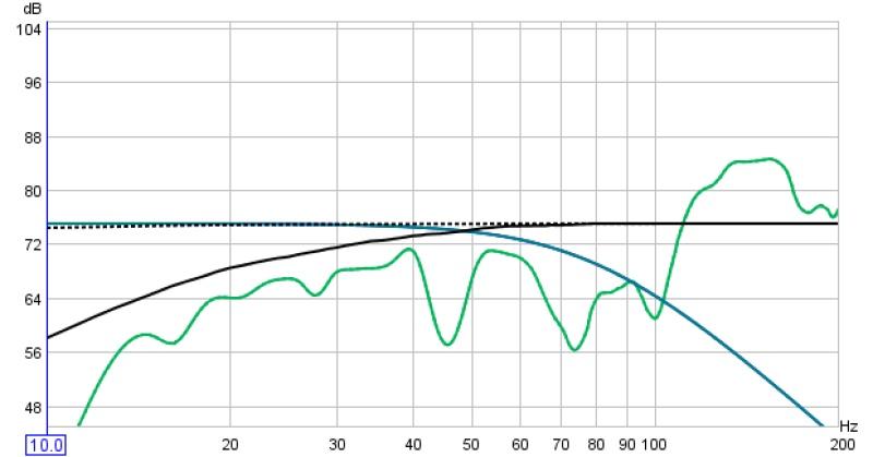 graph of my sub-sub-mains.jpg
