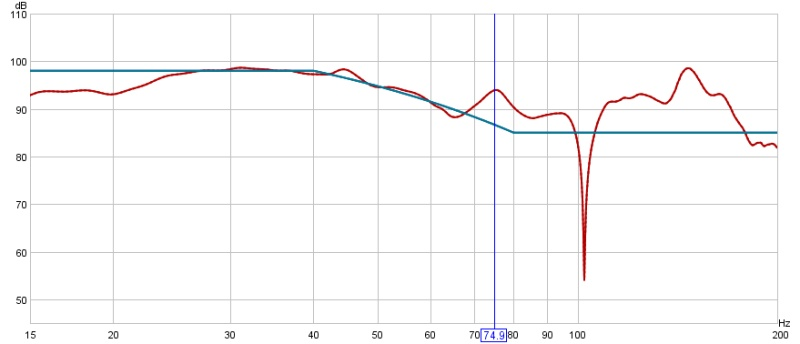 Frequency Response Graphs - Advice Needed-sub-mains.jpg