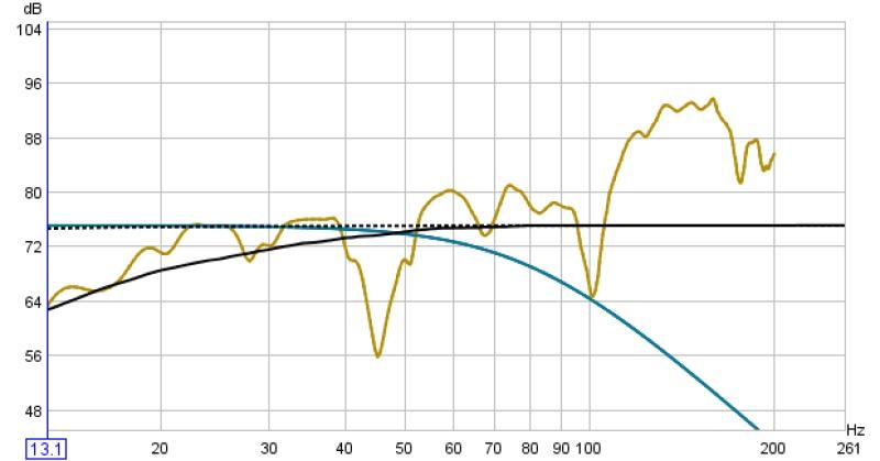 graph of my sub-sub-mains-no-filter.jpg