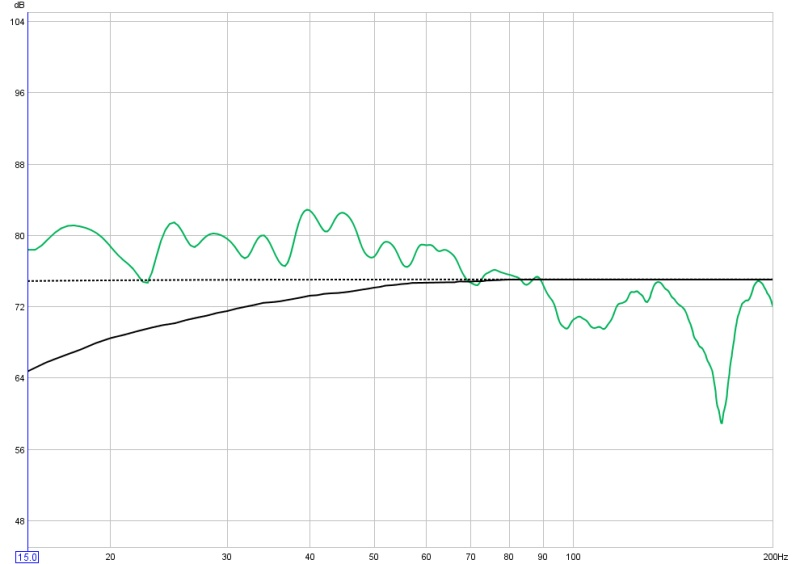 Comments on my first measurements?-sub-mains60.jpg