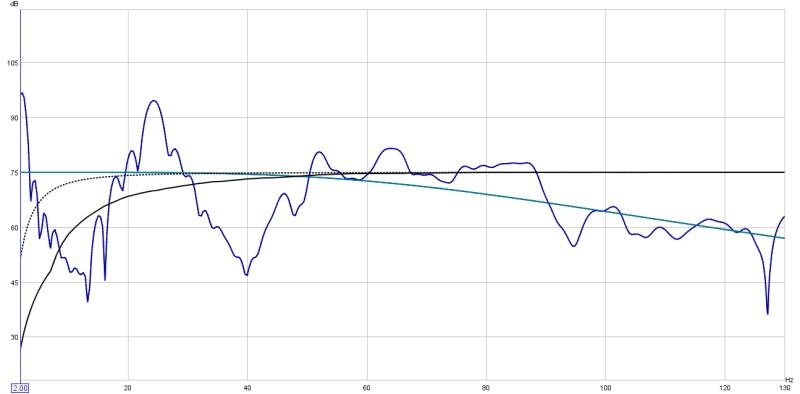 "Low SPL at 20hz for 12"" XLS Peerless-sub-measued-listening-position.jpg"