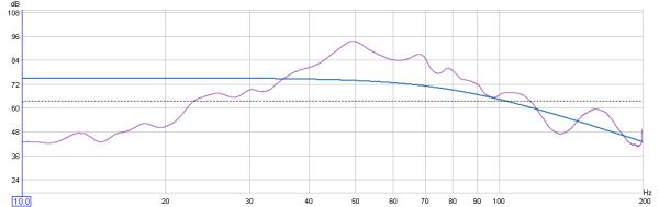 Measurement difference between RS meter and Outboard Mic-sub-measured-behringer.jpg