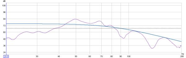 Measurement difference between RS meter and Outboard Mic-sub-measured-rs.jpg