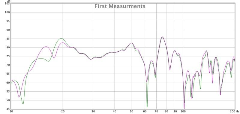 sound level calibration-sub-mlp-no-audy.jpg