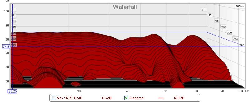 Maelstrom X GEN 2 build-sub-music-listen-corrected-waterfall-.jpg