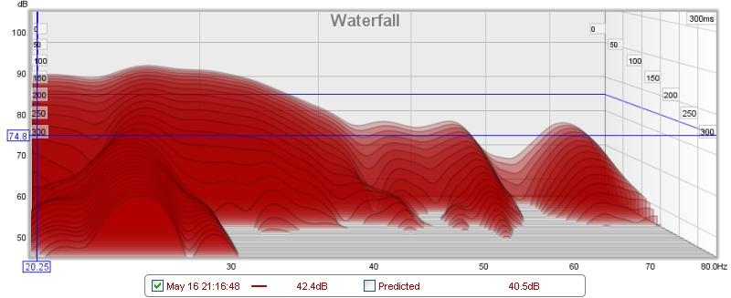 Maelstrom X GEN 2 build-sub-music-listen-waterfall-.jpg
