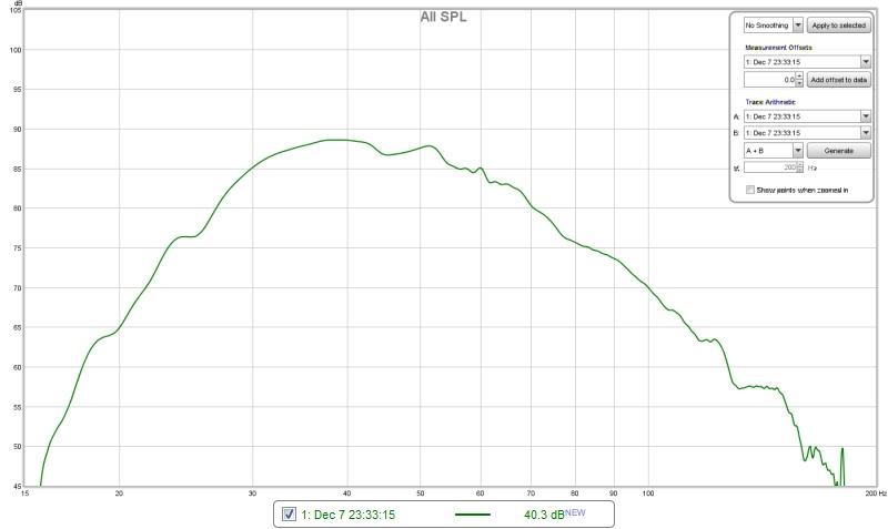 Help interpretation latest room curve.-sub-nearfield-measurement.jpg