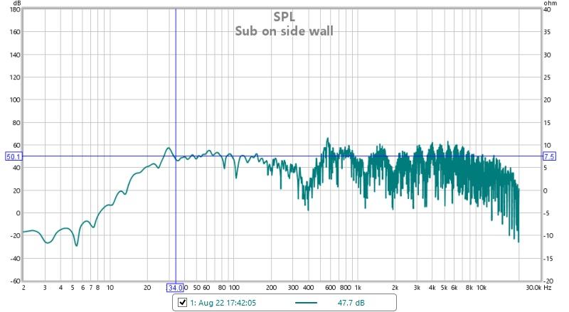 Home audio SPL help-sub-side-wall.jpg
