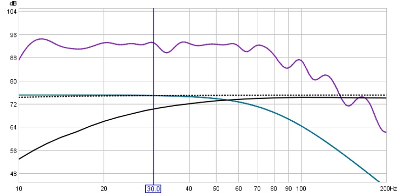 Audyssey Graphs - Please post your results!-sub-only-audyssey-bfd-set-2.jpg