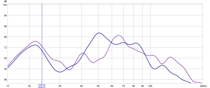 1st graph-What next? Do I need eq?-sub-only-blue-lhs-red-rhs.jpg