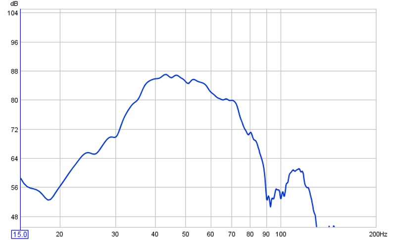 REW Novice graph-sub-only.jpg
