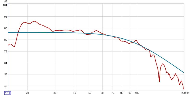 New Graphs with Galaxy CM-140-sub-only.jpg