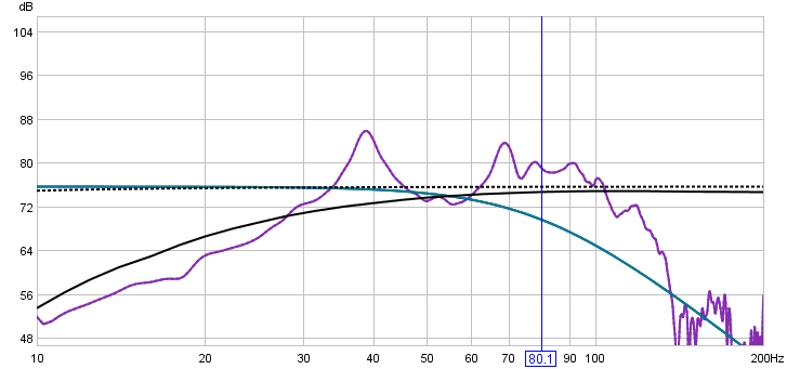 REW Auto filters and house curves-sub-only-no-eq.jpg