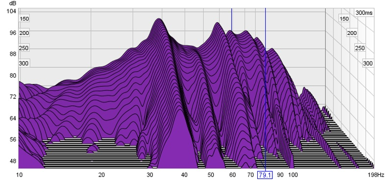REW Auto filters and house curves-sub-only-waterfall-no-eq.jpg