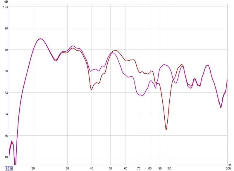 Sub Phase Effect-sub-phase-comparison-mar-3.jpg