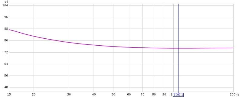 Initial REW Setup-sub-plot-test.jpg