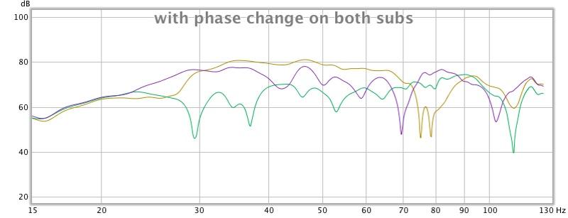 Strange frequency dip - suggestions?-sub-plus-main-phase-adj.jpg