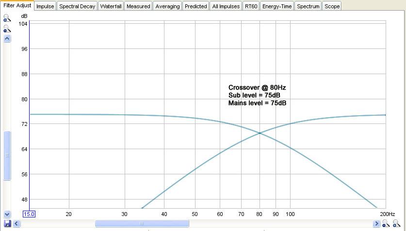 Dual PB13 graphs-sub-plus-mains-80hz-75db.jpg