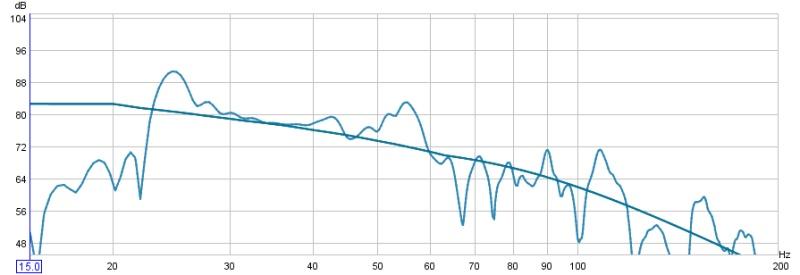 "Low SPL at 20hz for 12"" XLS Peerless-sub-rear-right.jpg"