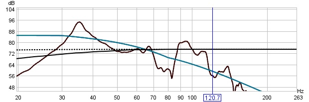 pressure waves in room-sub-resonse-no-eq.jpg