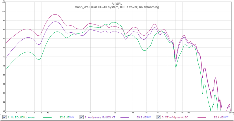 Audyssey Graphs - Please post your results!-sub-response-w-wo-audyssey-20131102.png