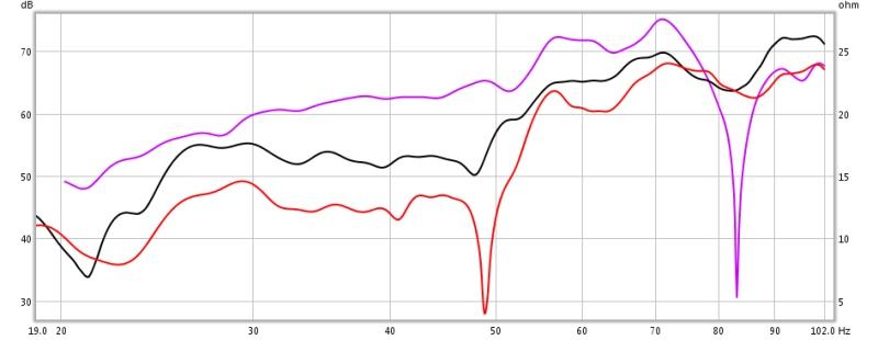 3 different curves - Where to start?-sub-responses.jpg
