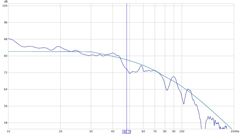 New REW user, first eq attempts, rather long...-sub-rf-after.jpg