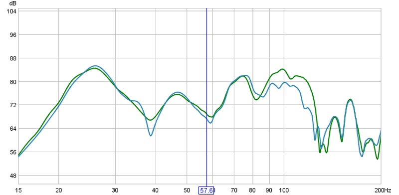 First Measurements ... looking for feedback-sub-seat3-normal-rev-phase.jpg