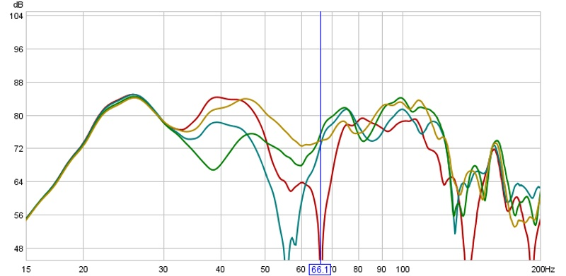 First Measurements ... looking for feedback-sub-seats1-4-rev-phase.jpg