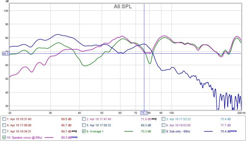 1st REW test - Trouble at 80 Hz-sub-speaker.jpg