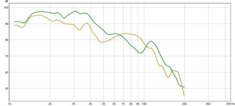 quick sanity check on subwoofer results-sub-split-vs-front-position.jpg