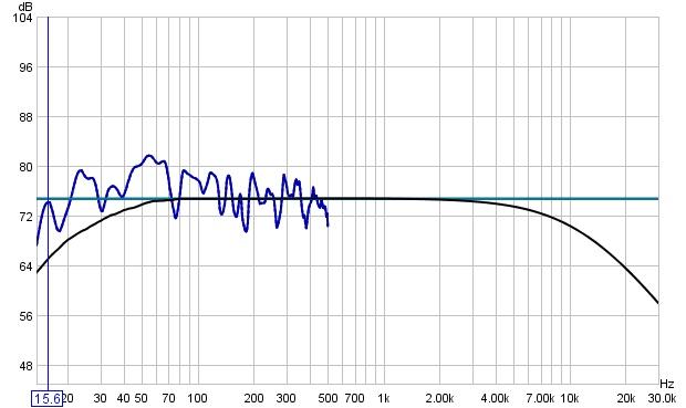 Questions on REW..-sub-500hz.jpg