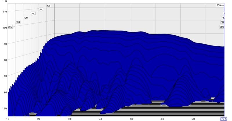 Help with room accoustics-sub-waterfall.jpg