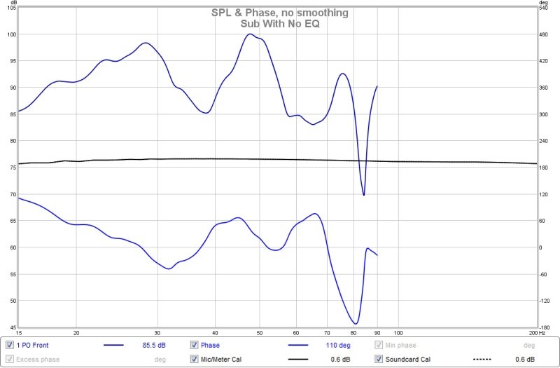 1st Attempt using REW and UMIK-1 to EQ Subwoofer-sub-no-eq.jpg