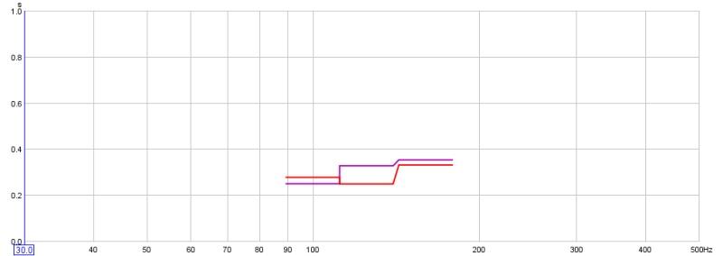 Sub position/phase graphs-sub12vs16ft.jpg