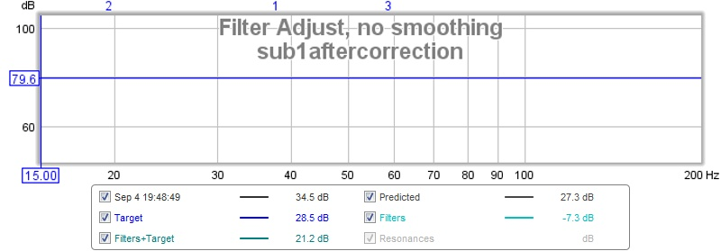 Tuning /subwoofer room correction. Help-sub1aftercorrection.jpg
