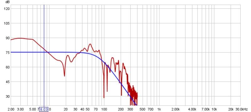 First REW Measurements -- wierd graphs-sub_2.jpg