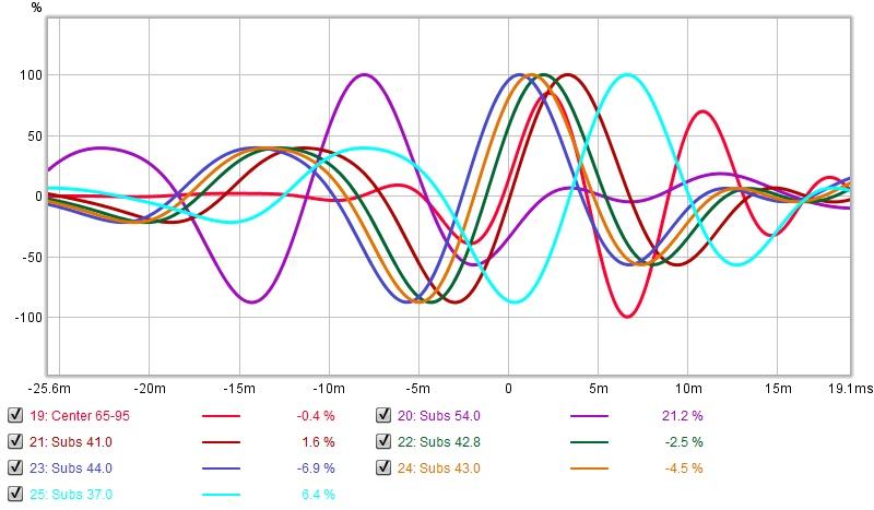 Using REW to adjust subwoofer phase.-sub_align_impulse.jpg