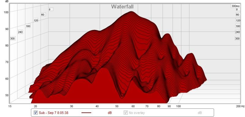 Graph Check - In the ballpark?-sub_baseline_waterfall_800.jpg