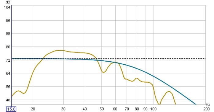 Latest REW graphs of my budget sub...-sub_bfd_hts.jpg