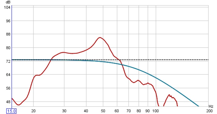 Latest REW graphs of my budget sub...-sub_hts.jpg