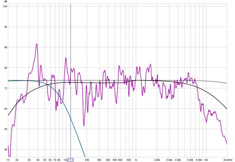 1st attempt charts : looking for advise-sub_main_onkyo_pureaudio_noaudyssey_fullrange.jpg