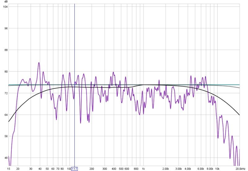 1st attempt charts : looking for advise-sub_main_onkyo_stereo_audyssey_fullrange.jpg