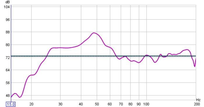 Latest REW graphs of my budget sub...-sub_mains_hts.jpg