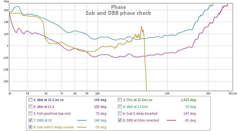 System Delay measurement question-subanddbbfinalphase.jpg
