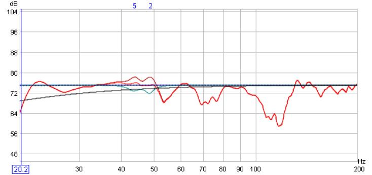 Check out these graphs.  My room sucks all the bass!-subandmains.jpg